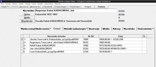 Job Kabat Kabaciński Tokarzewo