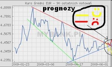 Euro na dzien dziecka #Euro
